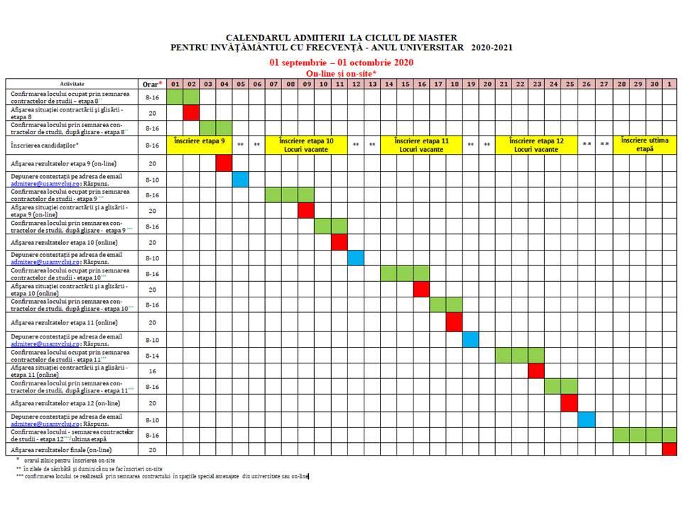 Calendar-admitere-Master-2020-septembrie-fara-concurs