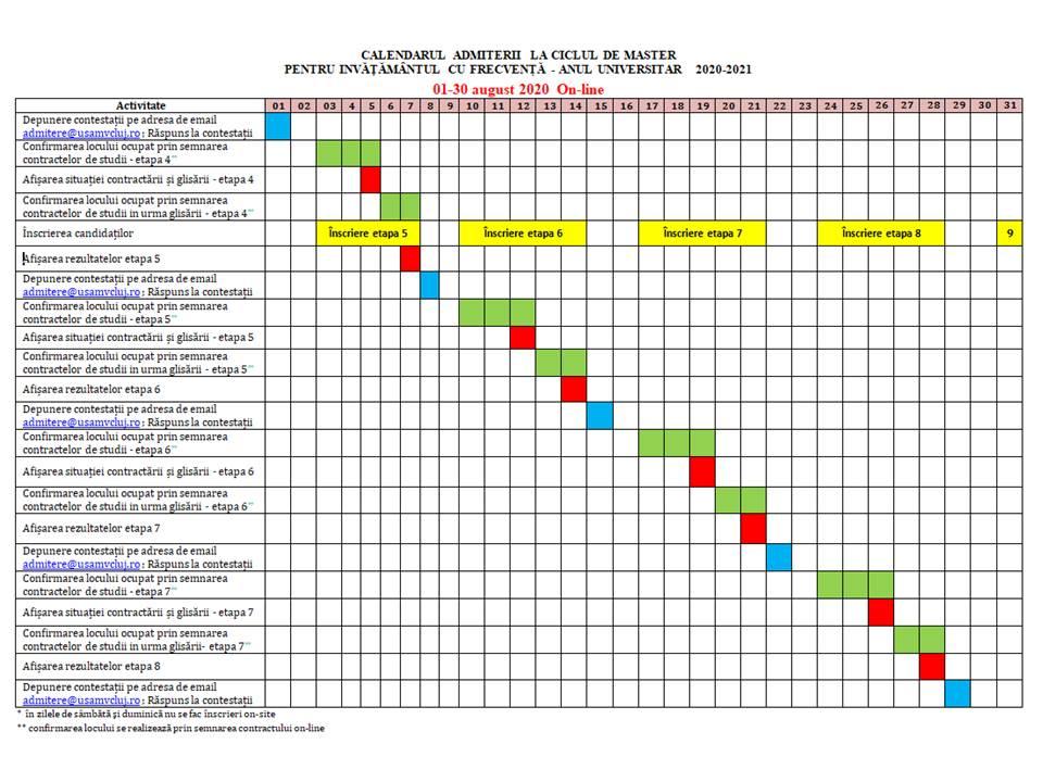 Calendar-admitere-Master-august-2020-fara-examen