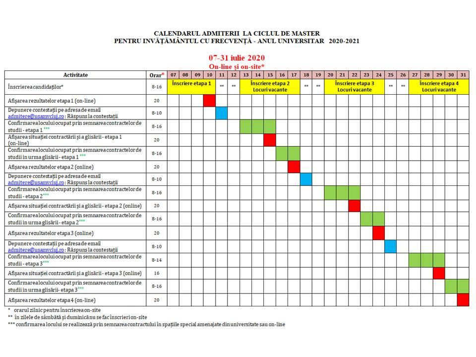 Calendar-admitere-Master-iulie-2020-fara-examen