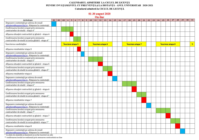 calendar-admitere-licenta-august-2020