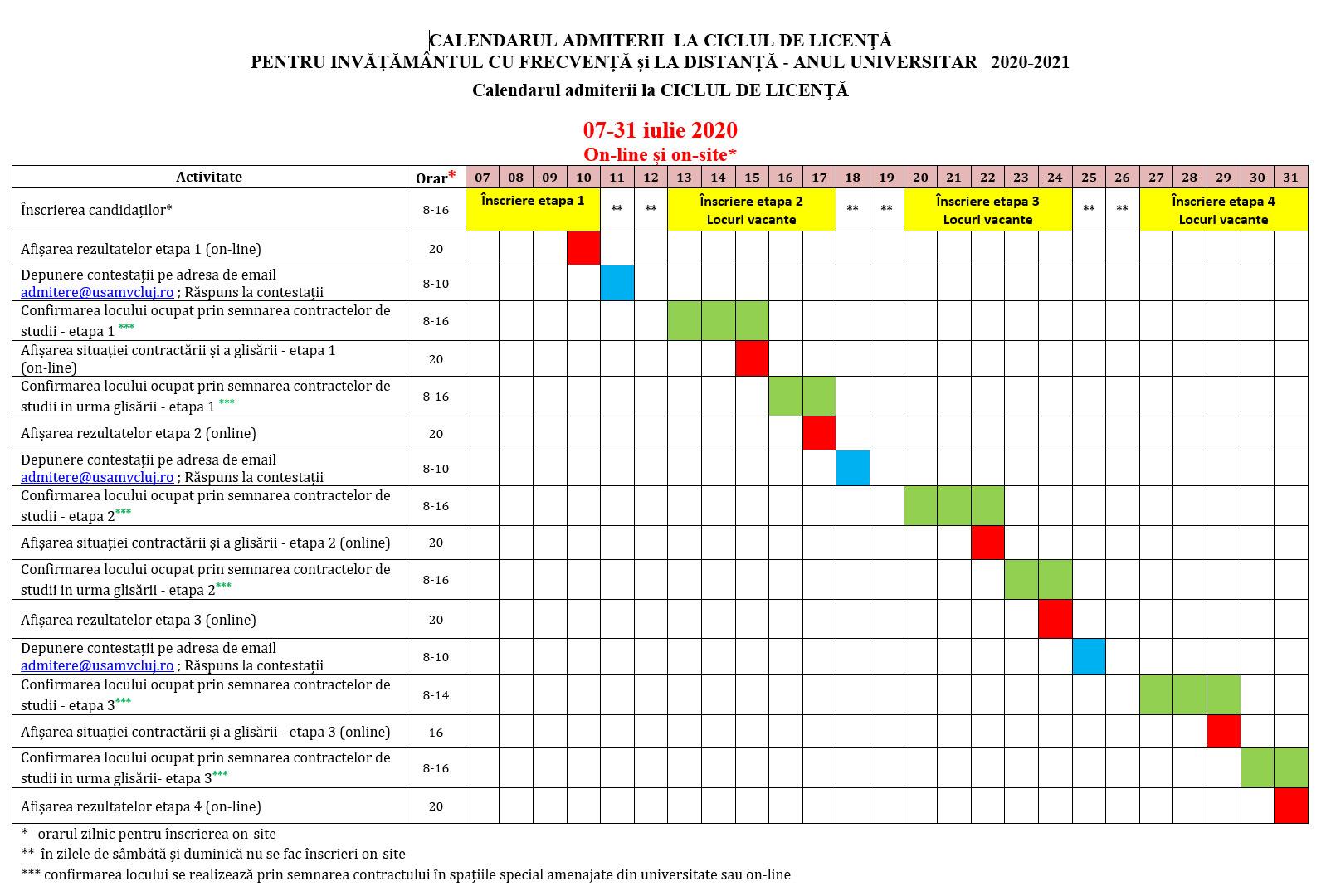 calendar-admitere licenta iulie 2020-1