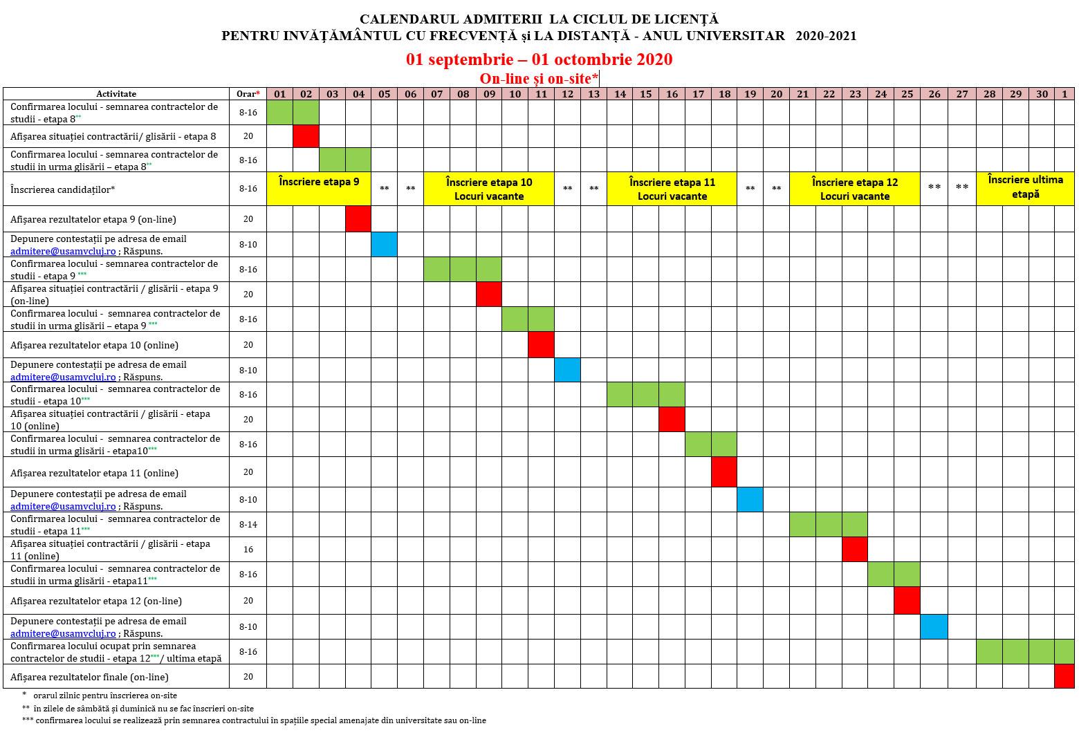 calendar-admitere-licenta-septembrie-2020